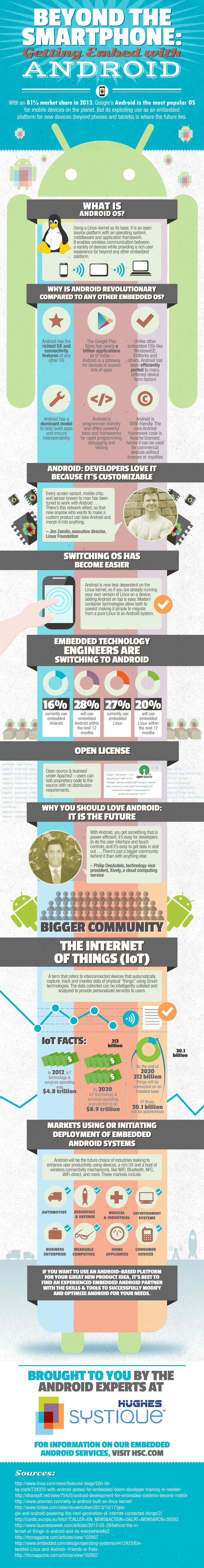 FINAL-Beyond-the-Smartphone-Infographic